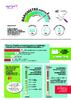 Lire l'infographie - application/pdf
